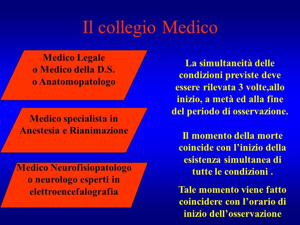 Il collegio Medico Medico Legale o Medico della D.S.