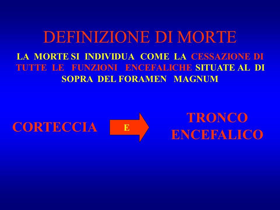 DEFINIZIONE DI MORTE TRONCO ENCEFALICO CORTECCIA