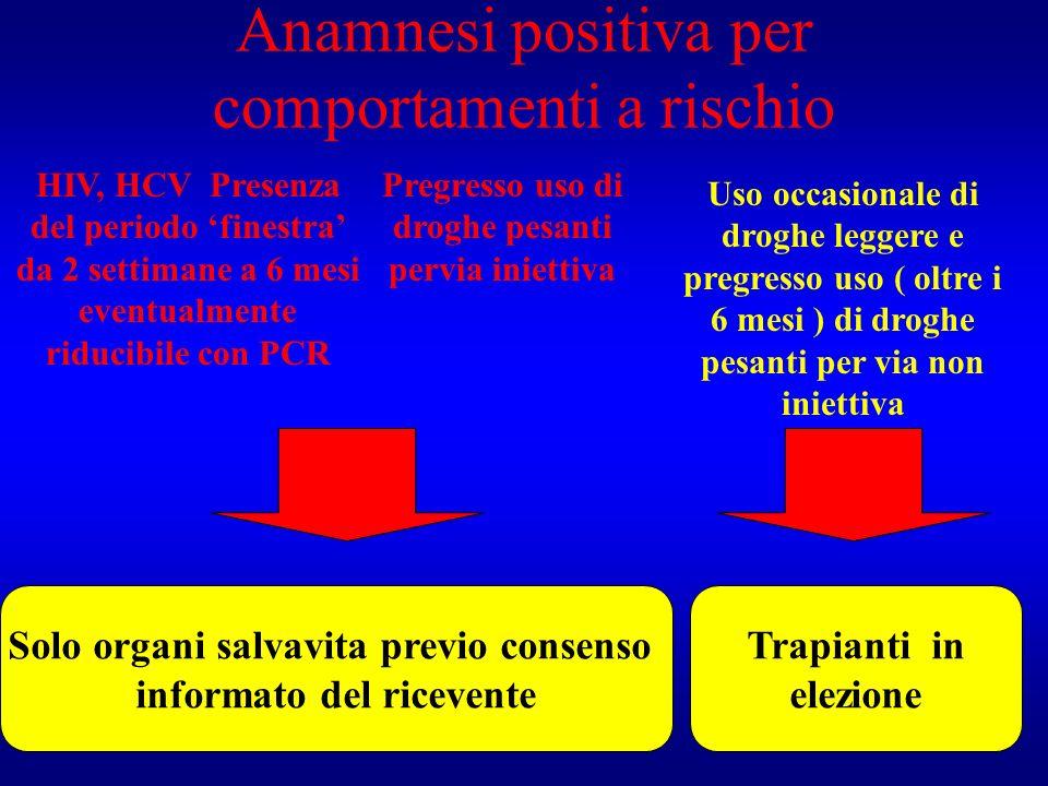 Anamnesi positiva per comportamenti a rischio