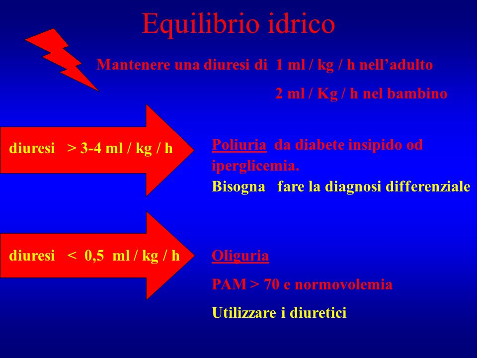 Equilibrio idrico Mantenere una diuresi di 1 ml / kg / h nell'adulto