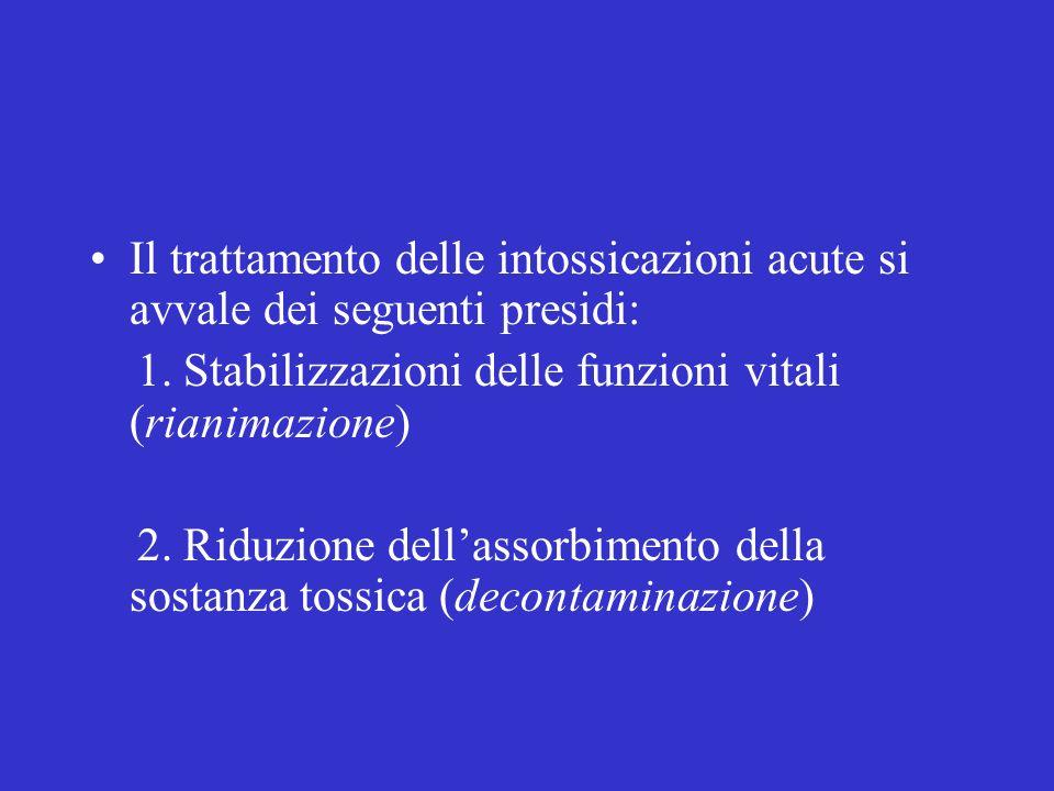 Il trattamento delle intossicazioni acute si avvale dei seguenti presidi: