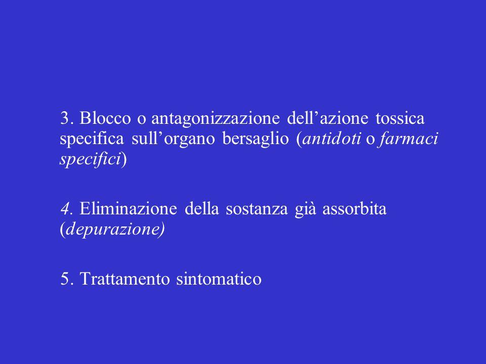 3. Blocco o antagonizzazione dell'azione tossica specifica sull'organo bersaglio (antidoti o farmaci specifici)