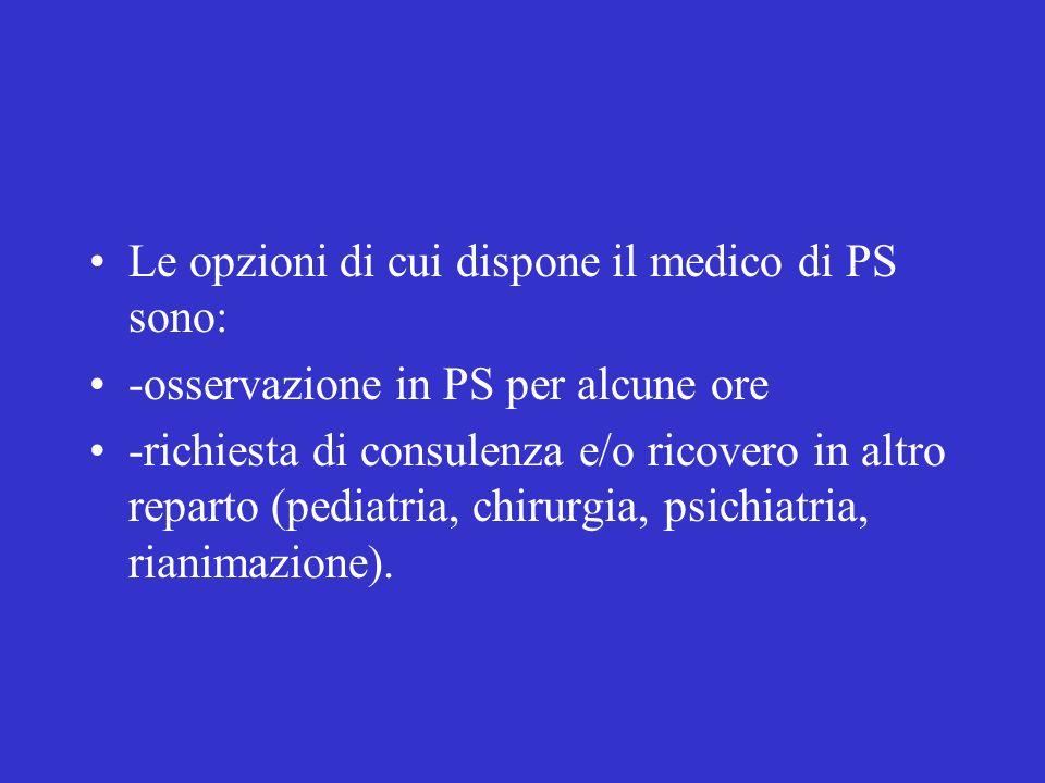 Le opzioni di cui dispone il medico di PS sono: