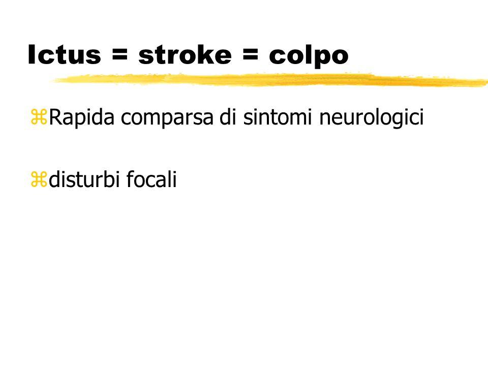 Ictus = stroke = colpo Rapida comparsa di sintomi neurologici