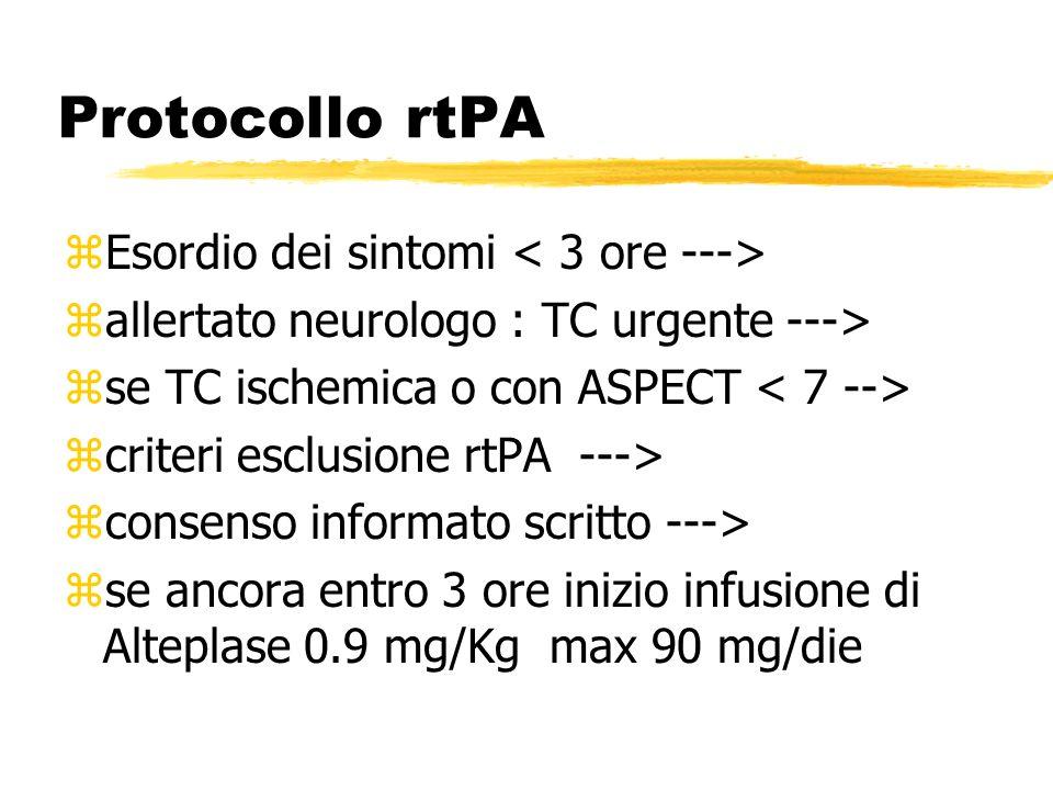 Protocollo rtPA Esordio dei sintomi < 3 ore --->