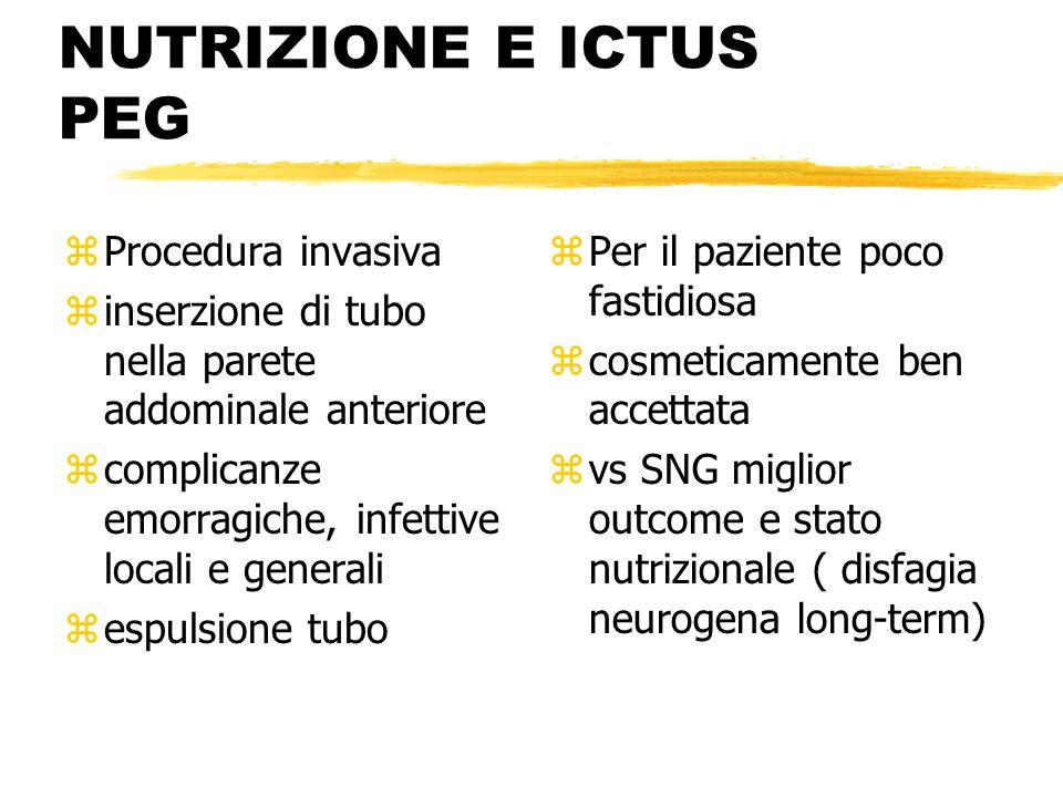 NUTRIZIONE E ICTUS PEG Procedura invasiva