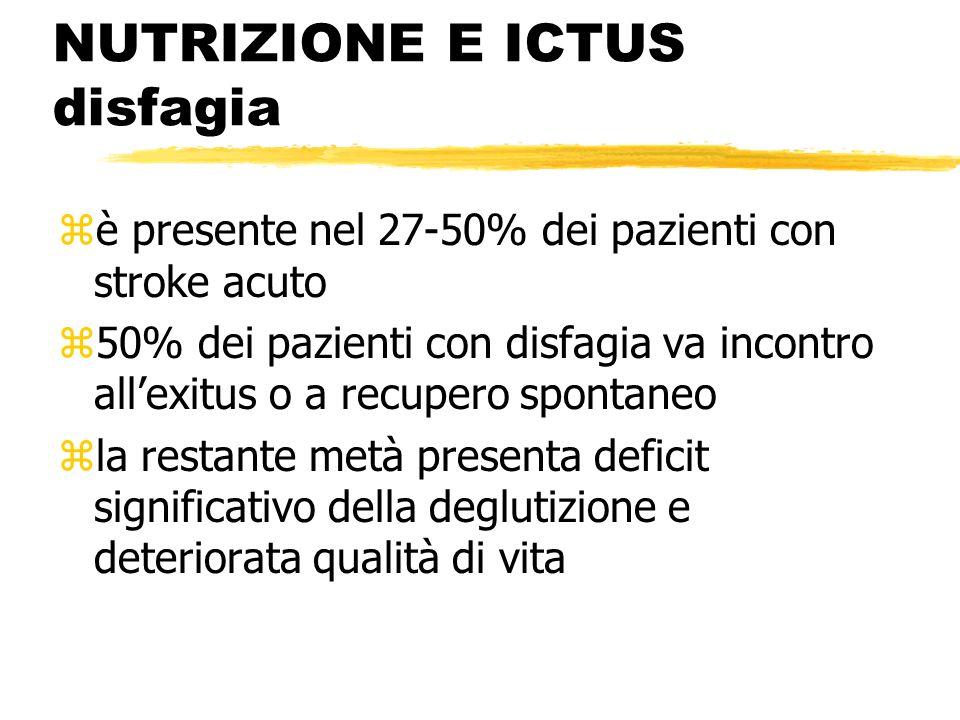 NUTRIZIONE E ICTUS disfagia