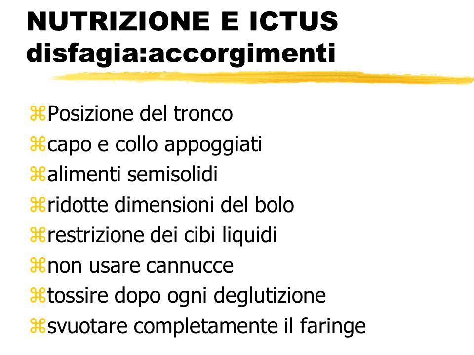 NUTRIZIONE E ICTUS disfagia:accorgimenti