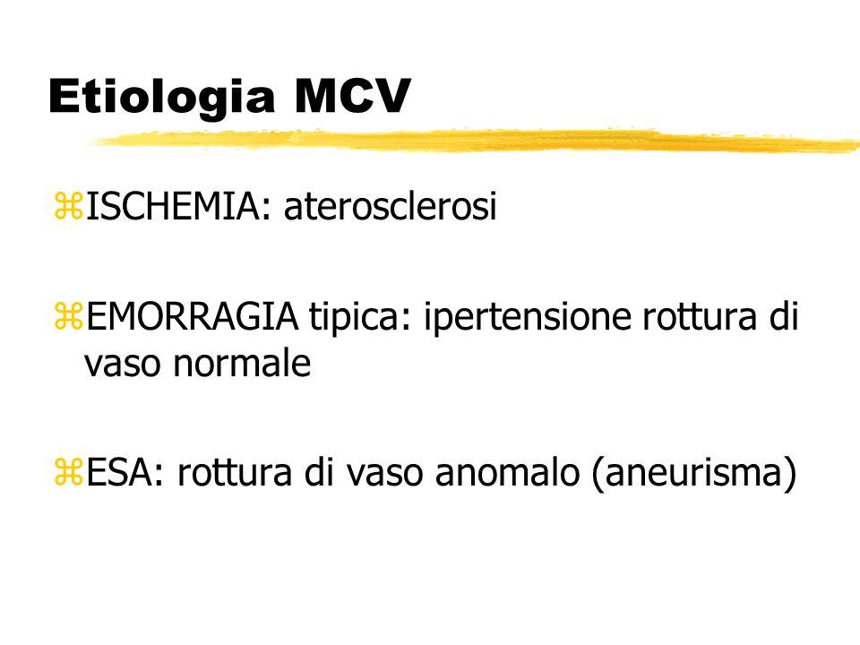 Etiologia MCV ISCHEMIA: aterosclerosi