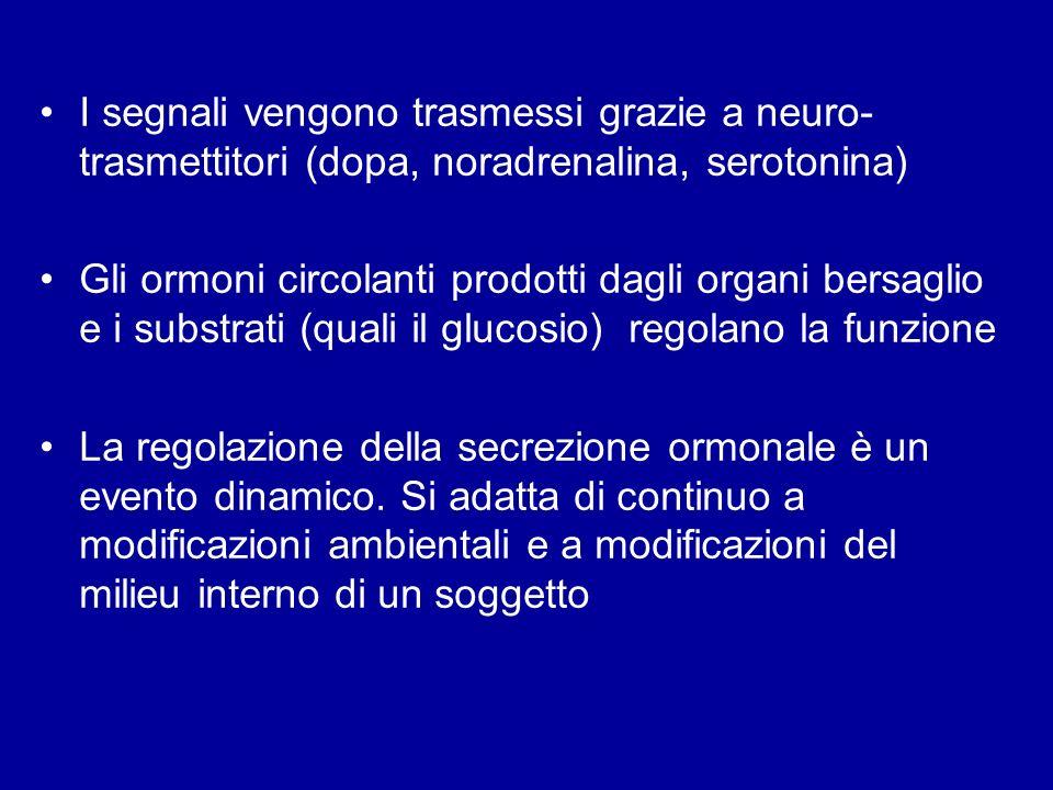 I segnali vengono trasmessi grazie a neuro-trasmettitori (dopa, noradrenalina, serotonina)