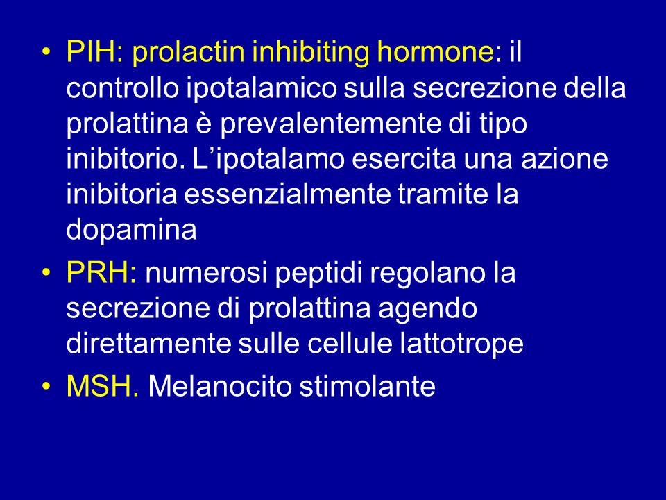 PIH: prolactin inhibiting hormone: il controllo ipotalamico sulla secrezione della prolattina è prevalentemente di tipo inibitorio. L'ipotalamo esercita una azione inibitoria essenzialmente tramite la dopamina