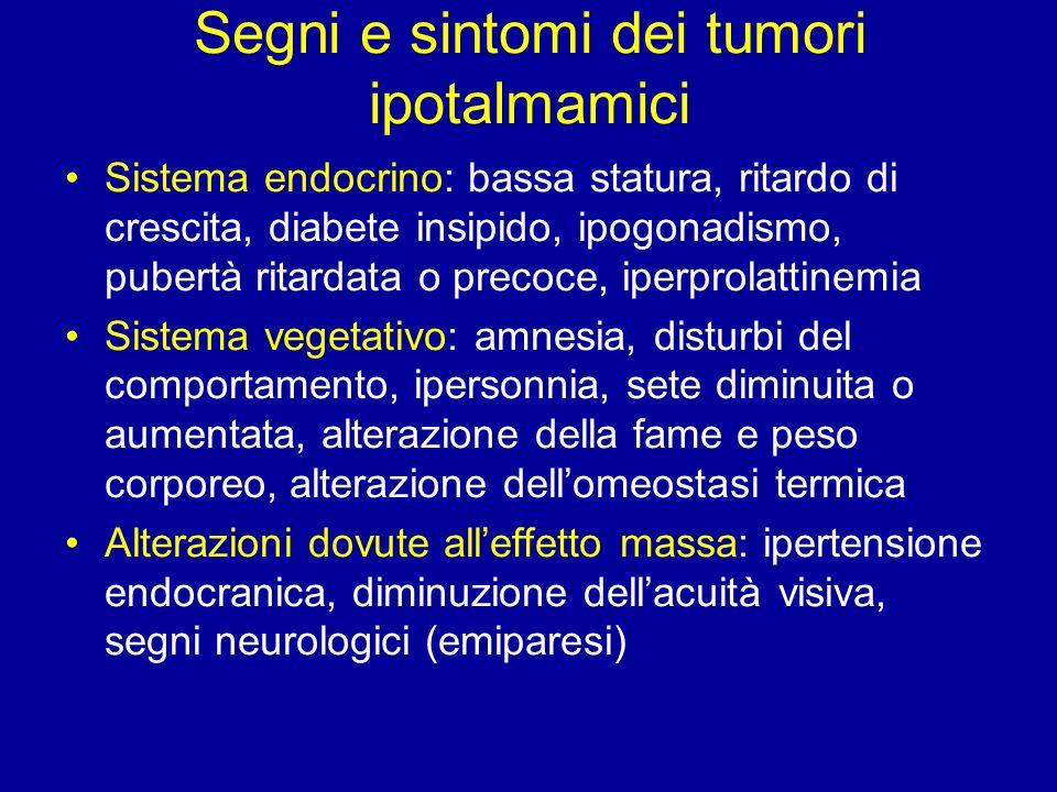 Segni e sintomi dei tumori ipotalmamici