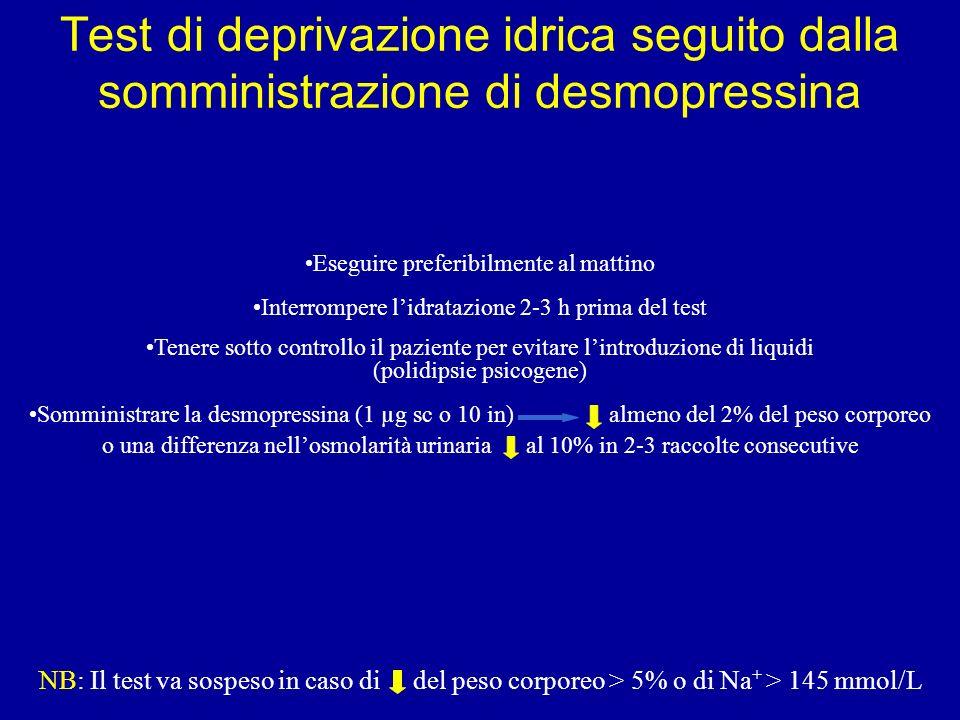 Test di deprivazione idrica seguito dalla somministrazione di desmopressina