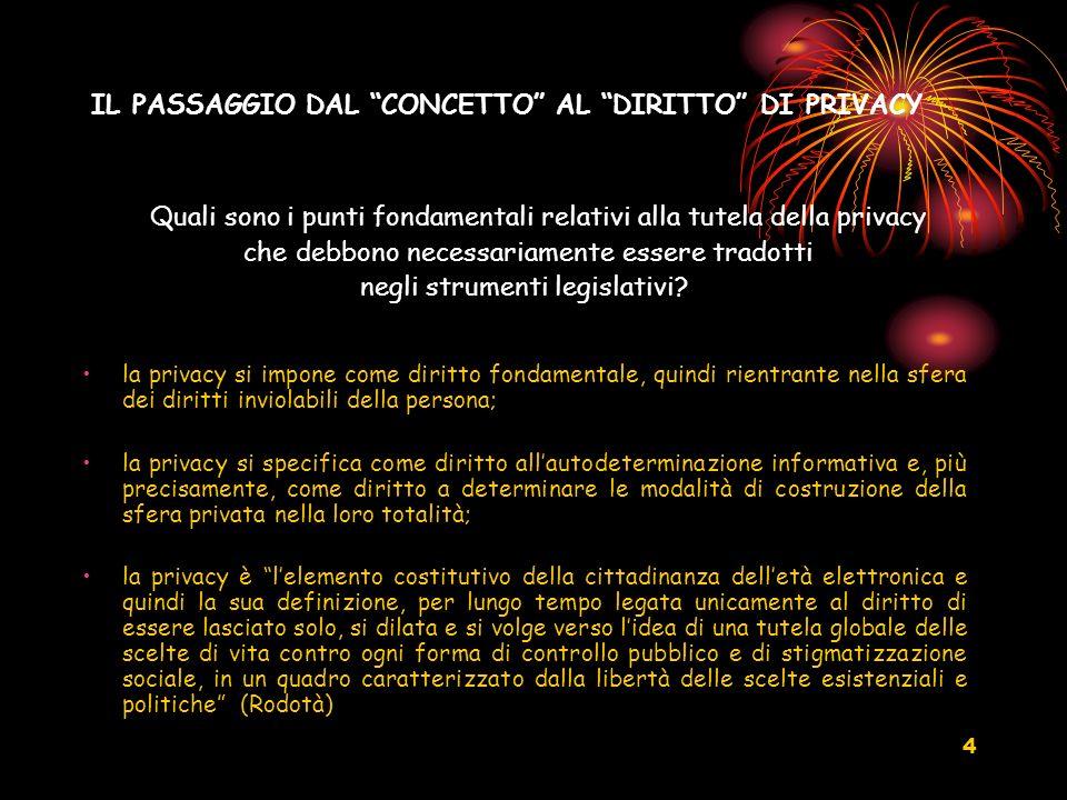 IL PASSAGGIO DAL CONCETTO AL DIRITTO DI PRIVACY