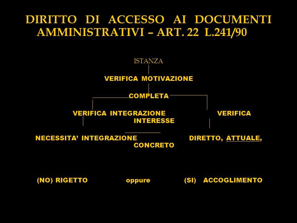 DIRITTO DI ACCESSO AI DOCUMENTI AMMINISTRATIVI – ART. 22 L.241/90