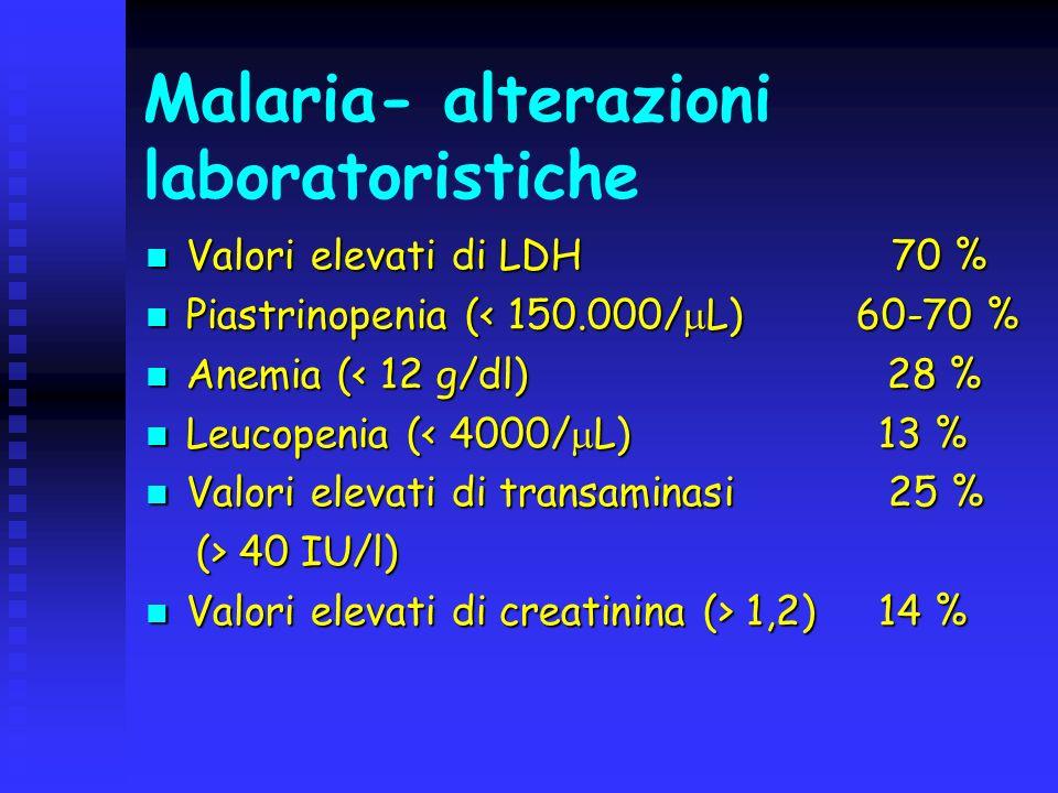 Malaria- alterazioni laboratoristiche