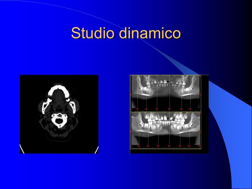Studio dinamico