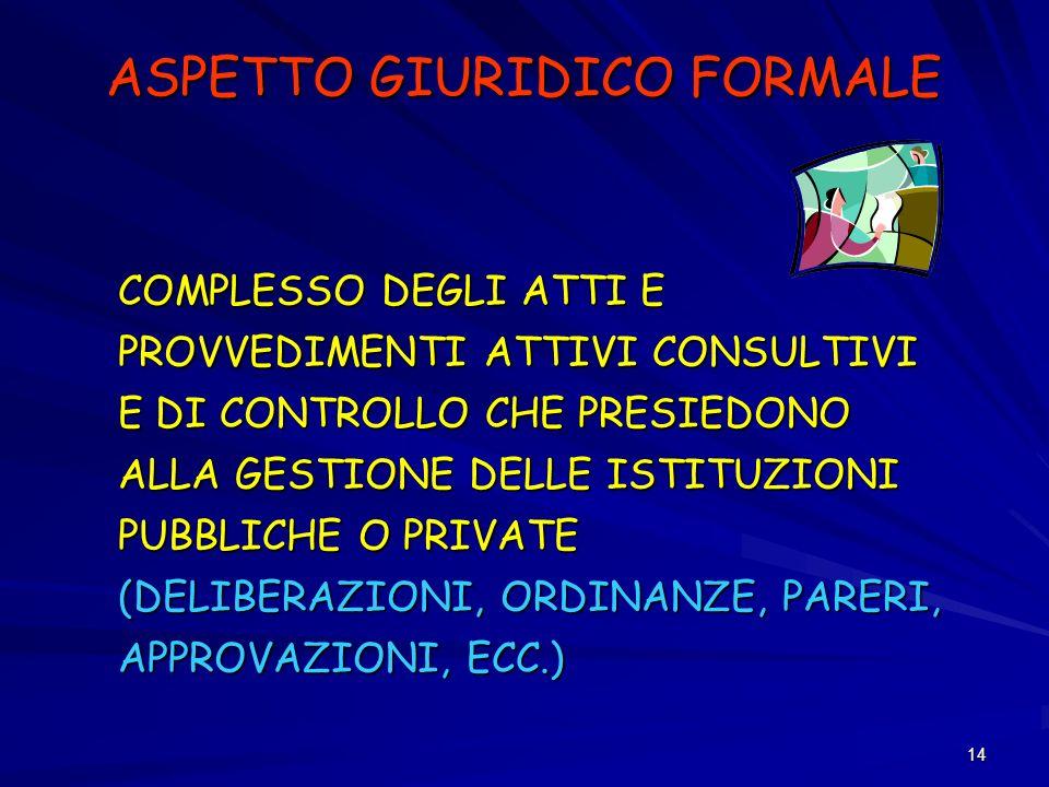 ASPETTO GIURIDICO FORMALE