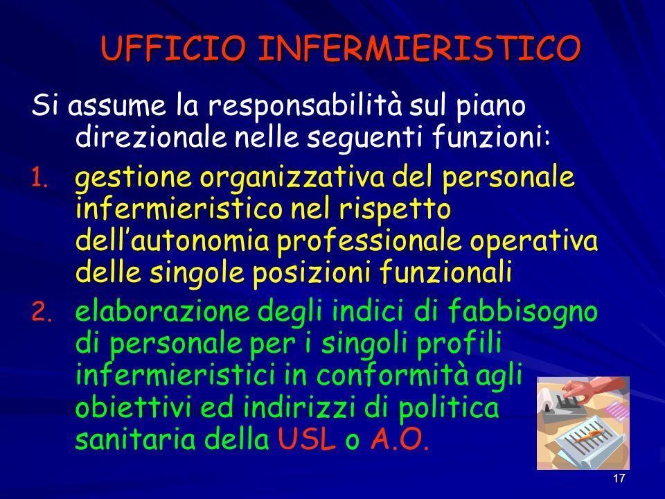 UFFICIO INFERMIERISTICO