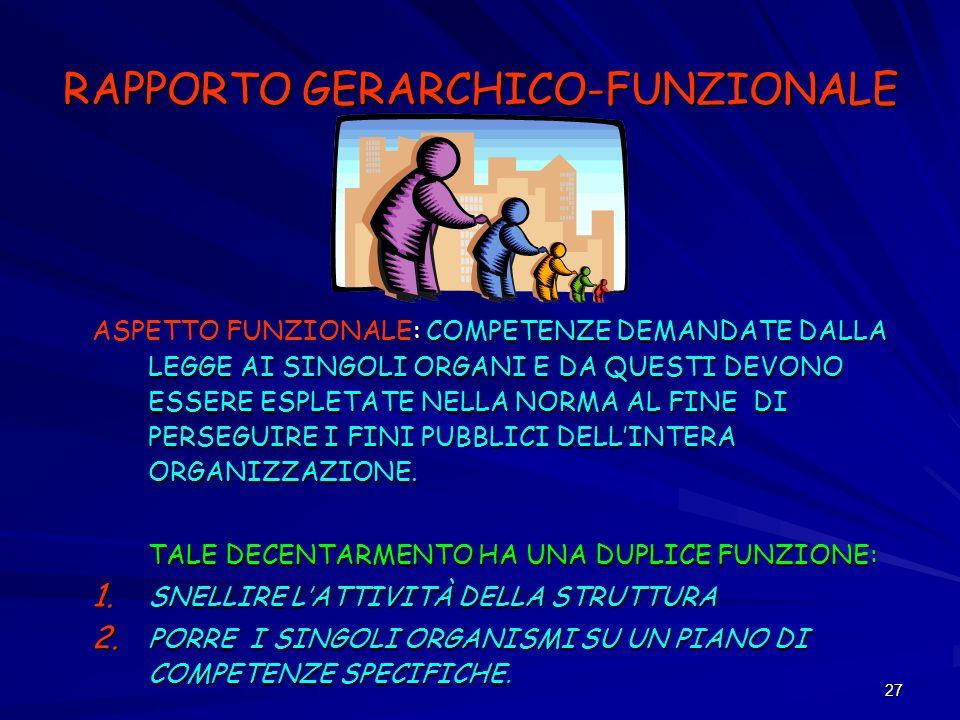 RAPPORTO GERARCHICO-FUNZIONALE