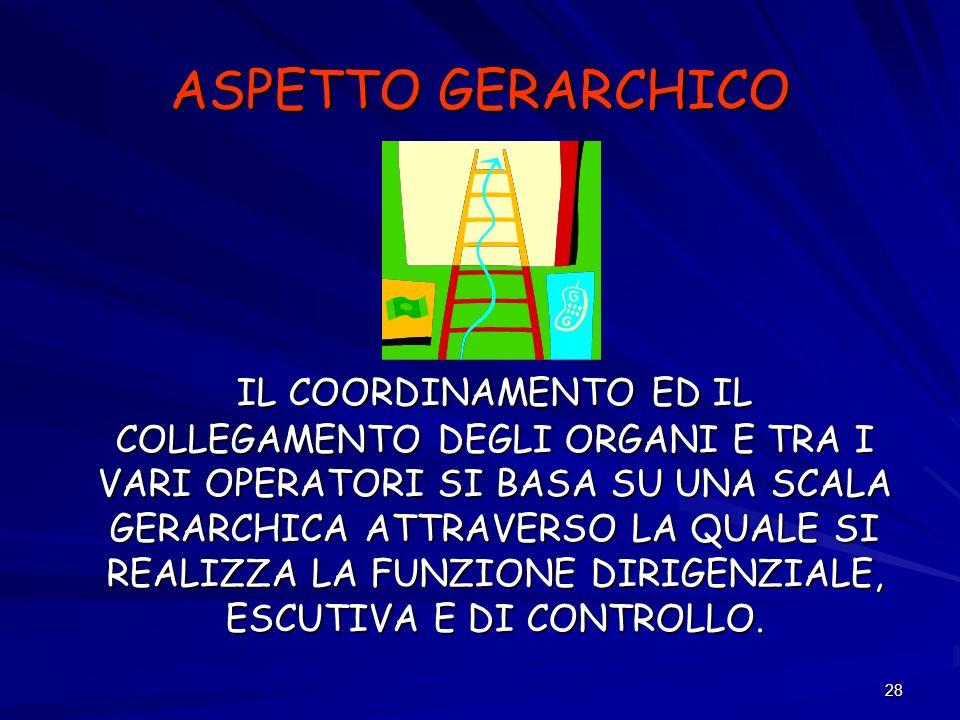 ASPETTO GERARCHICO
