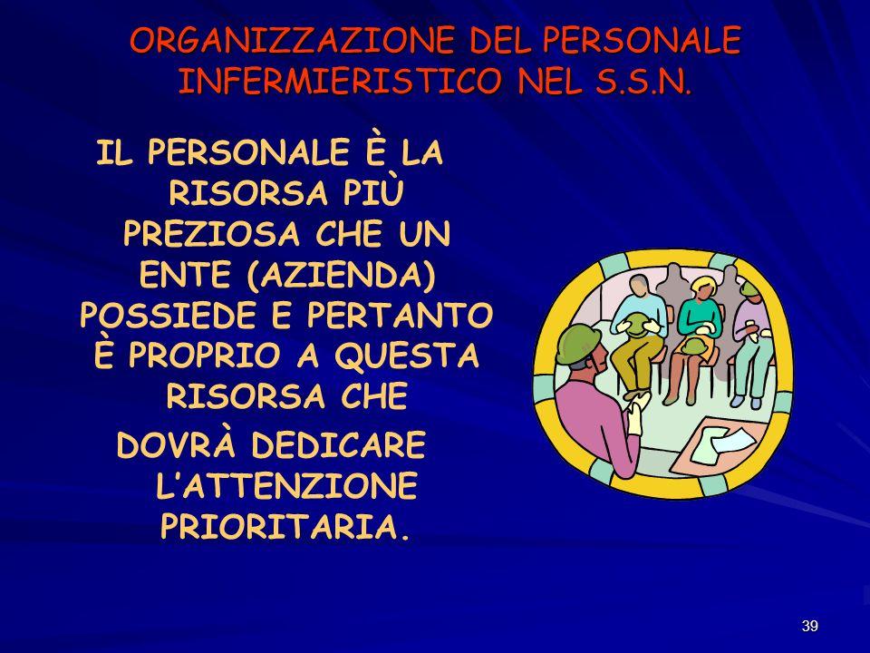 ORGANIZZAZIONE DEL PERSONALE INFERMIERISTICO NEL S.S.N.