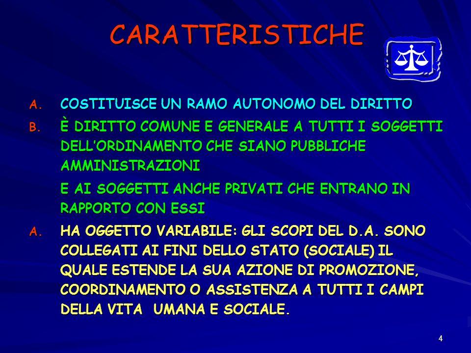 CARATTERISTICHE COSTITUISCE UN RAMO AUTONOMO DEL DIRITTO