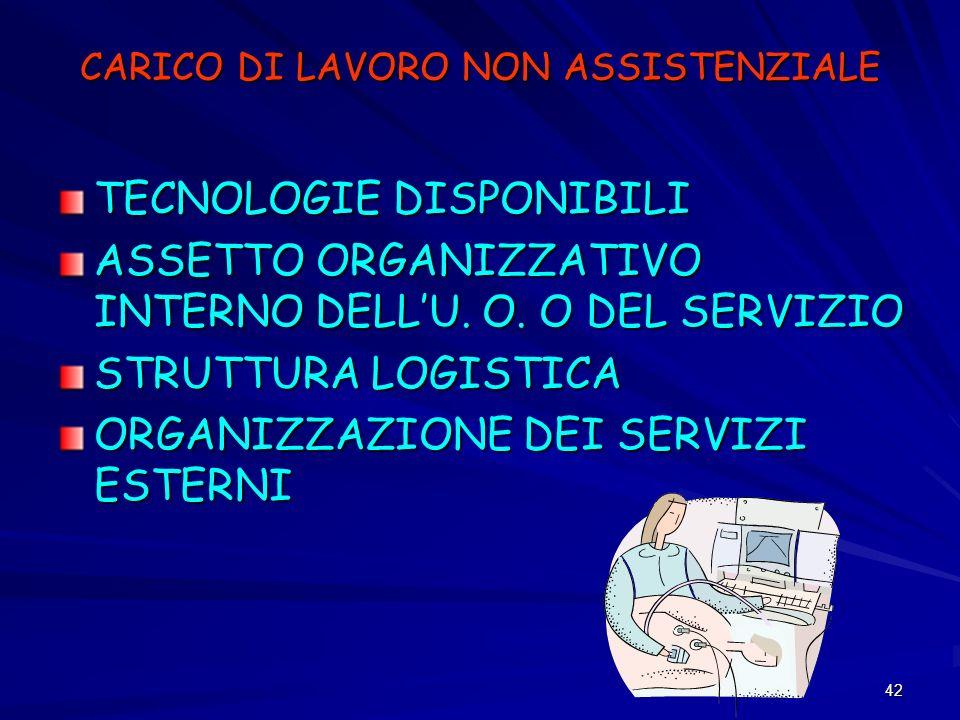 CARICO DI LAVORO NON ASSISTENZIALE