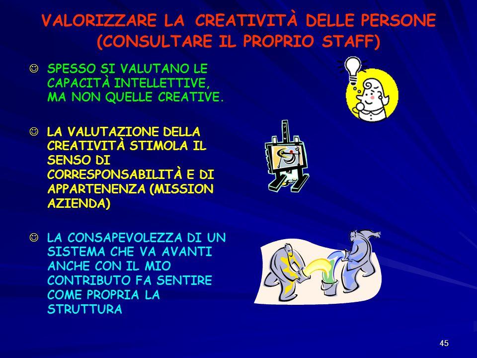 VALORIZZARE LA CREATIVITÀ DELLE PERSONE (CONSULTARE IL PROPRIO STAFF)