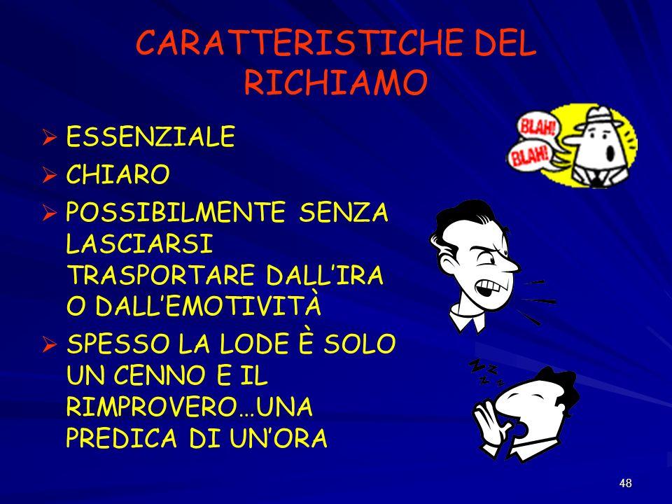 CARATTERISTICHE DEL RICHIAMO