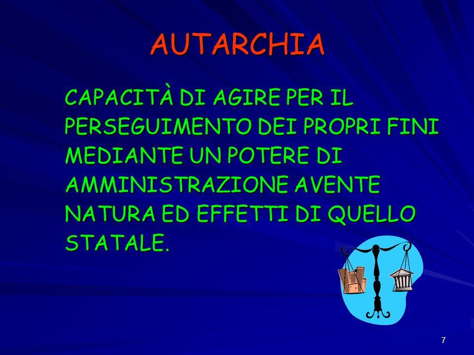 AUTARCHIA CAPACITÀ DI AGIRE PER IL PERSEGUIMENTO DEI PROPRI FINI MEDIANTE UN POTERE DI AMMINISTRAZIONE AVENTE NATURA ED EFFETTI DI QUELLO STATALE.