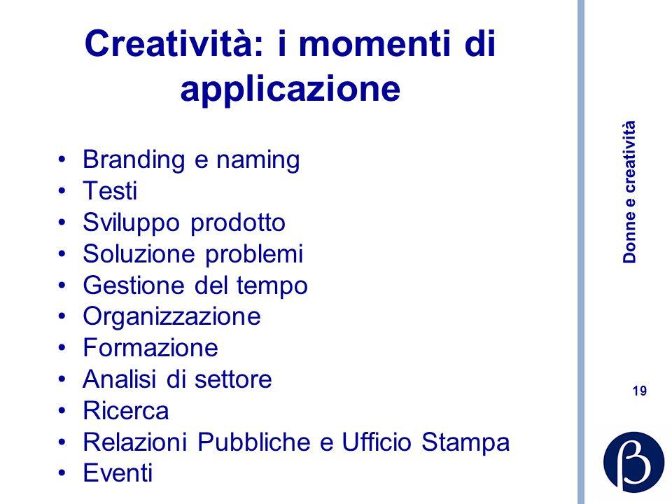 Creatività: i momenti di applicazione