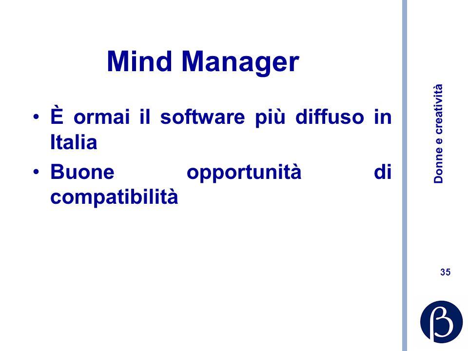 Mind Manager È ormai il software più diffuso in Italia