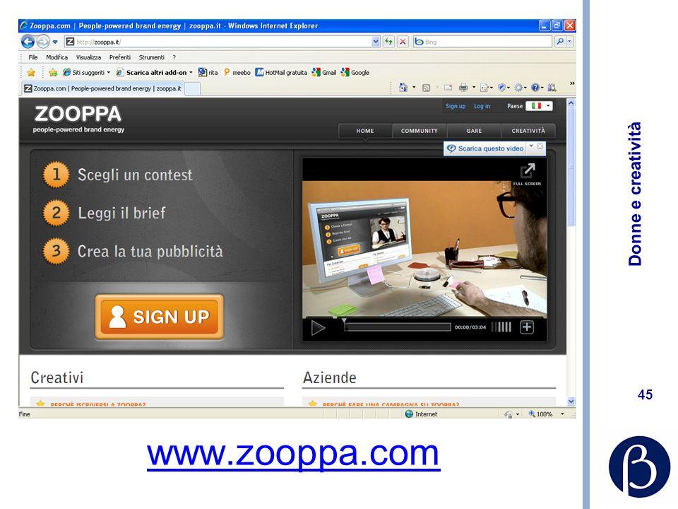www.zooppa.com