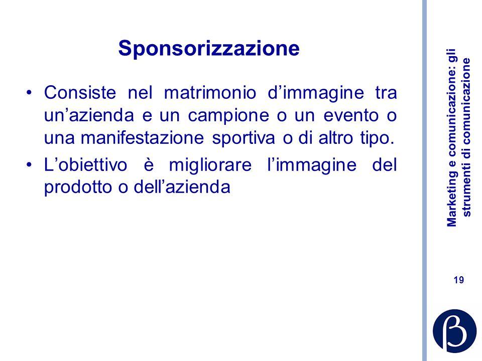 Sponsorizzazione Consiste nel matrimonio d'immagine tra un'azienda e un campione o un evento o una manifestazione sportiva o di altro tipo.