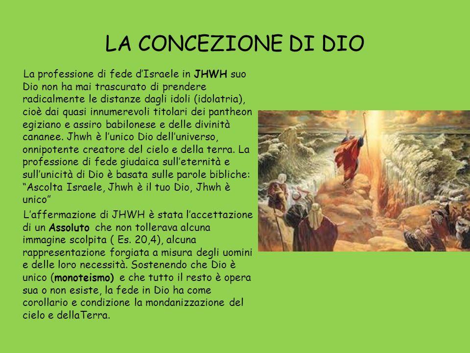 LA CONCEZIONE DI DIO