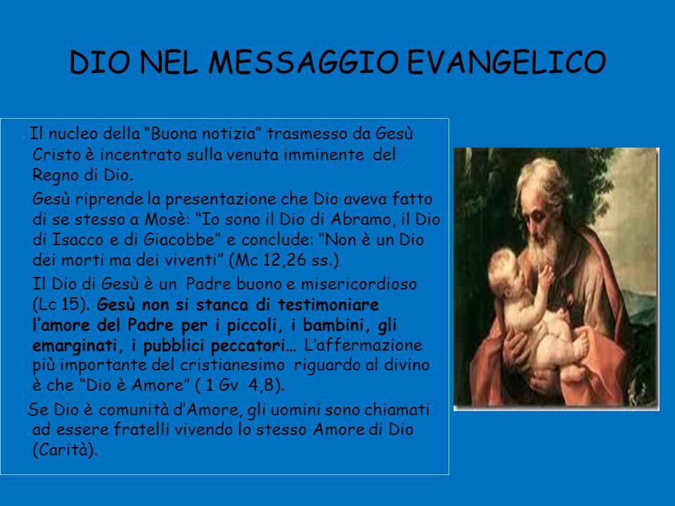DIO NEL MESSAGGIO EVANGELICO