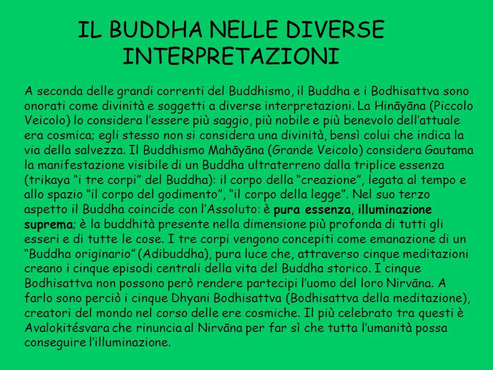 IL BUDDHA NELLE DIVERSE INTERPRETAZIONI