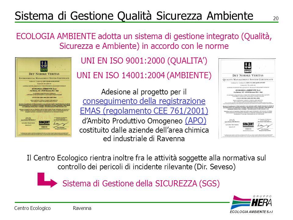 Sistema di Gestione della SICUREZZA (SGS)