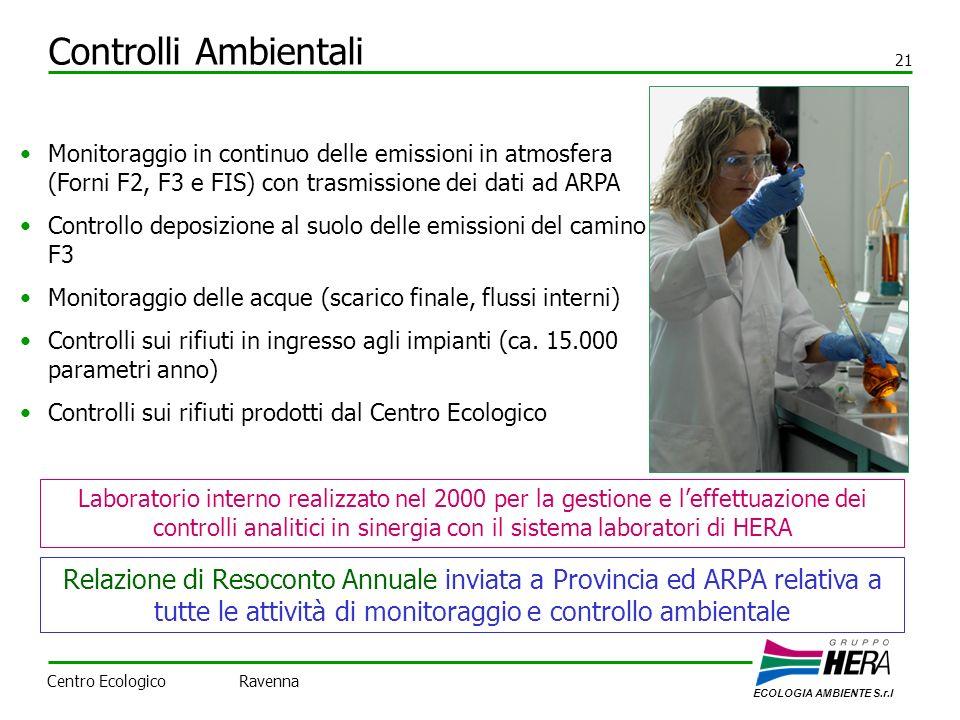 Controlli Ambientali 21. Monitoraggio in continuo delle emissioni in atmosfera (Forni F2, F3 e FIS) con trasmissione dei dati ad ARPA.