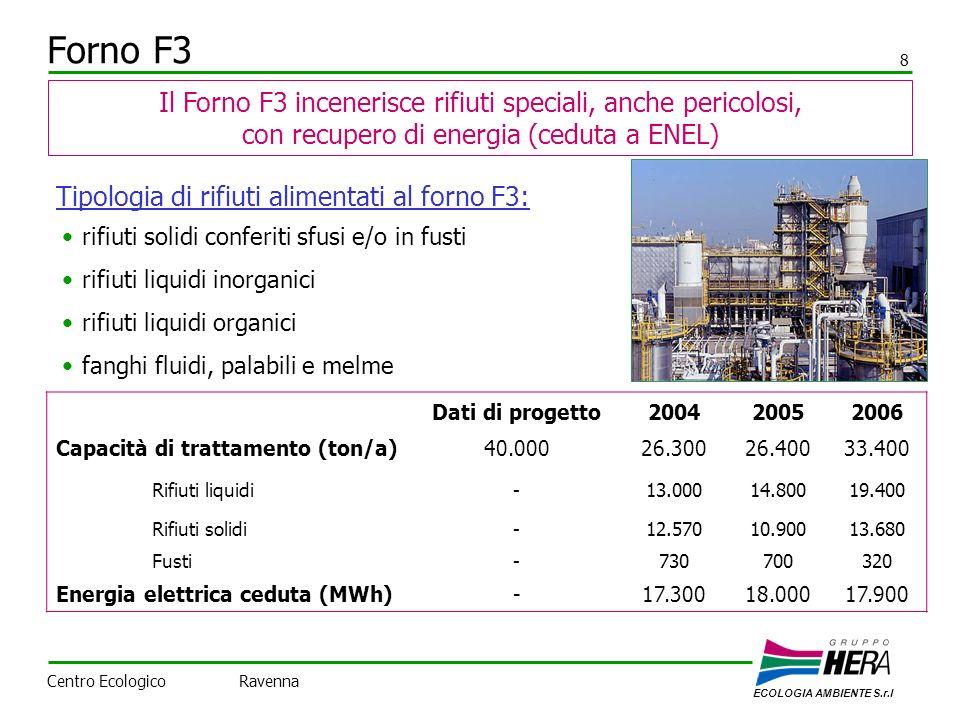 Forno F3 8. Il Forno F3 incenerisce rifiuti speciali, anche pericolosi, con recupero di energia (ceduta a ENEL)