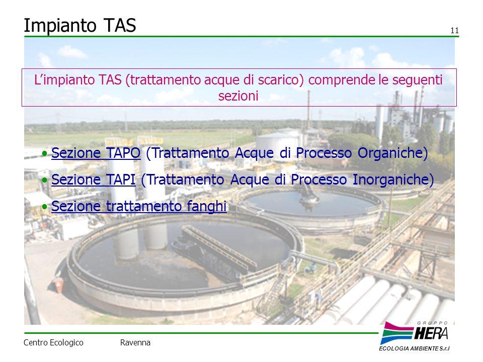 Impianto TAS Sezione TAPO (Trattamento Acque di Processo Organiche)