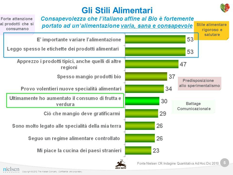 Gli Stili AlimentariConsapevolezza che l'italiano affine al Bio è fortemente portato ad un'alimentazione varia, sana e consapevole.