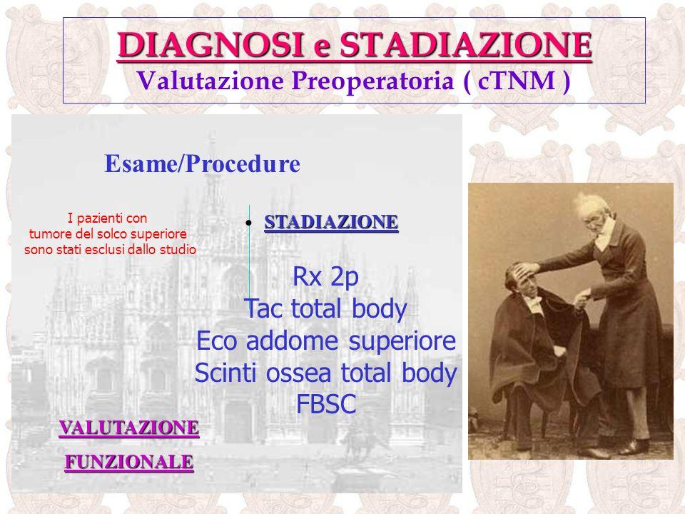 DIAGNOSI e STADIAZIONE Valutazione Preoperatoria ( cTNM )