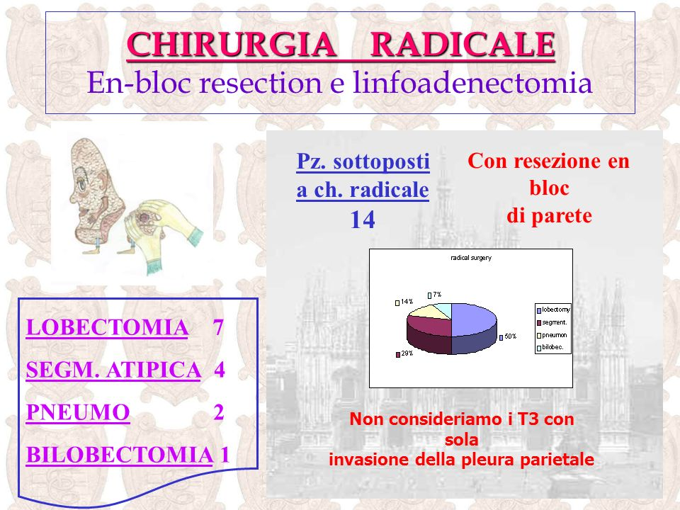 CHIRURGIA RADICALE En-bloc resection e linfoadenectomia