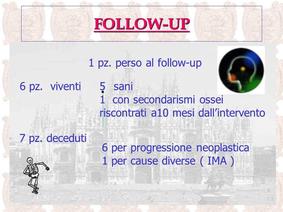 FOLLOW-UP 1 pz. perso al follow-up 6 pz. viventi sani