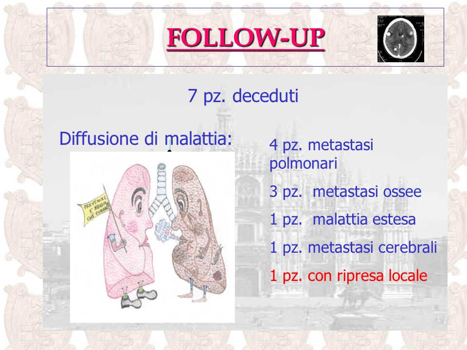 FOLLOW-UP 7 pz. deceduti Diffusione di malattia:
