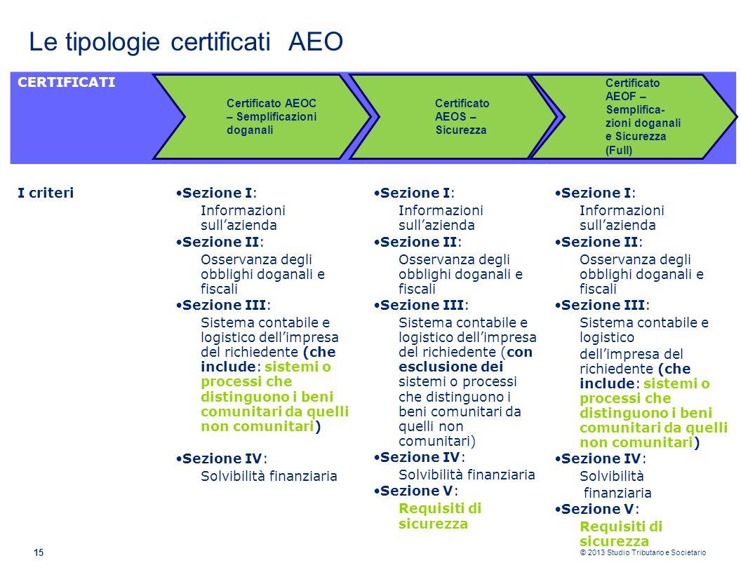 Le tipologie certificati AEO