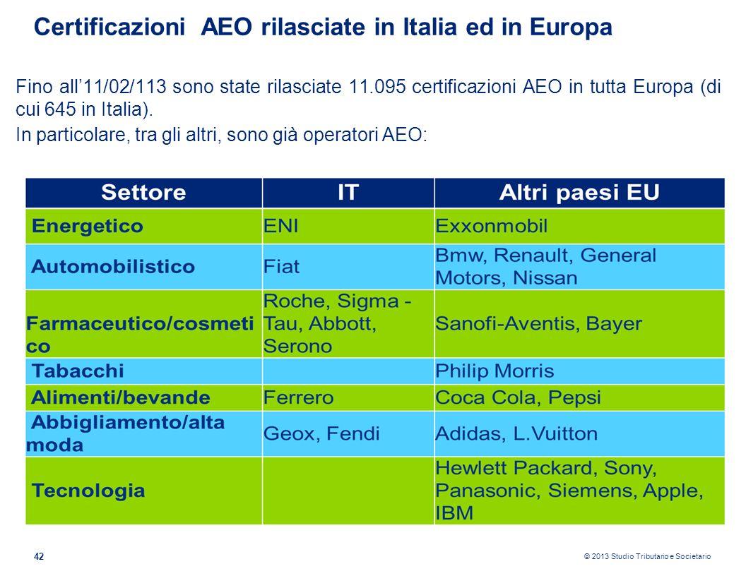 Certificazioni AEO rilasciate in Italia ed in Europa