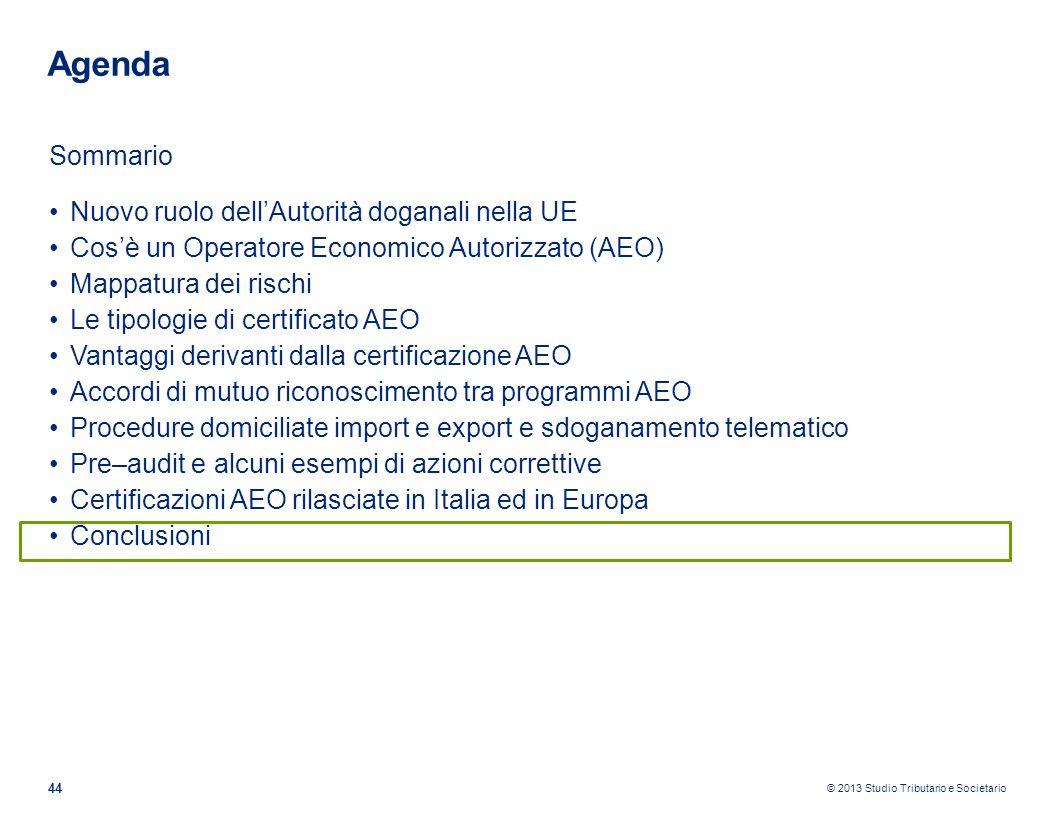 Agenda Sommario Nuovo ruolo dell'Autorità doganali nella UE